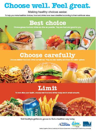 Healthy Choices food outlets poster