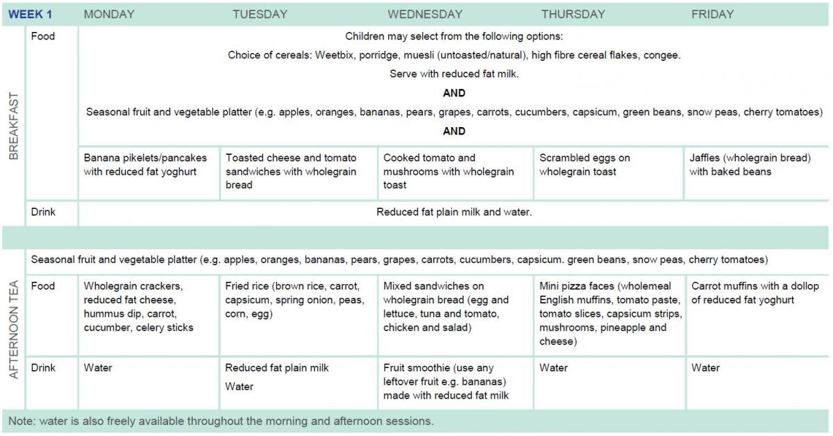 Sample Menu For Outside School Hours Care  Healthy Eating Advisory