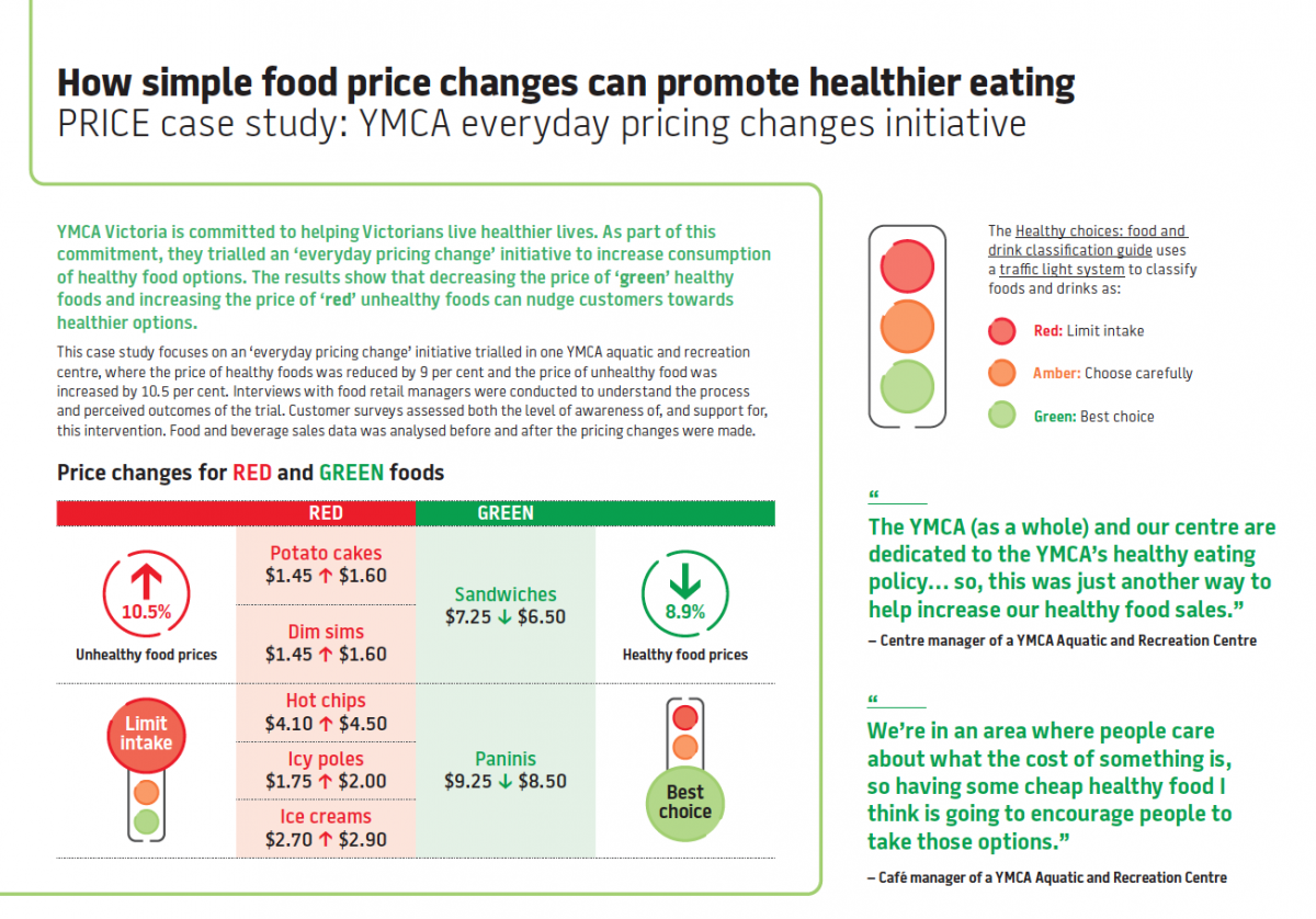 A screenshot of the YMCA PRICE case study infographic