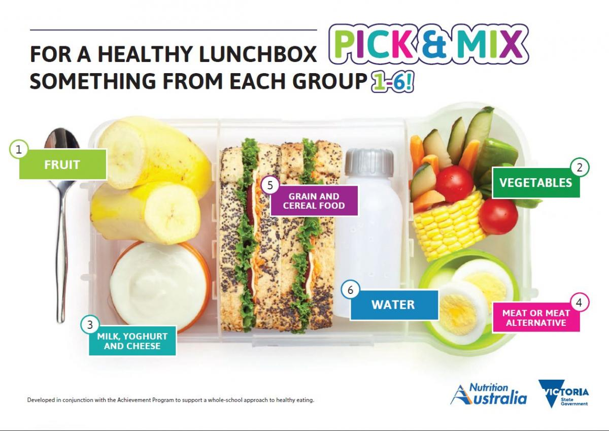 Pick and Mix 1-6 healthy lunchbox poster page 1