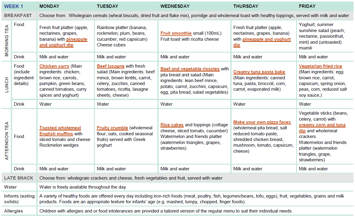 Sample Two Week Menu For Long Day Care Healthy Eating