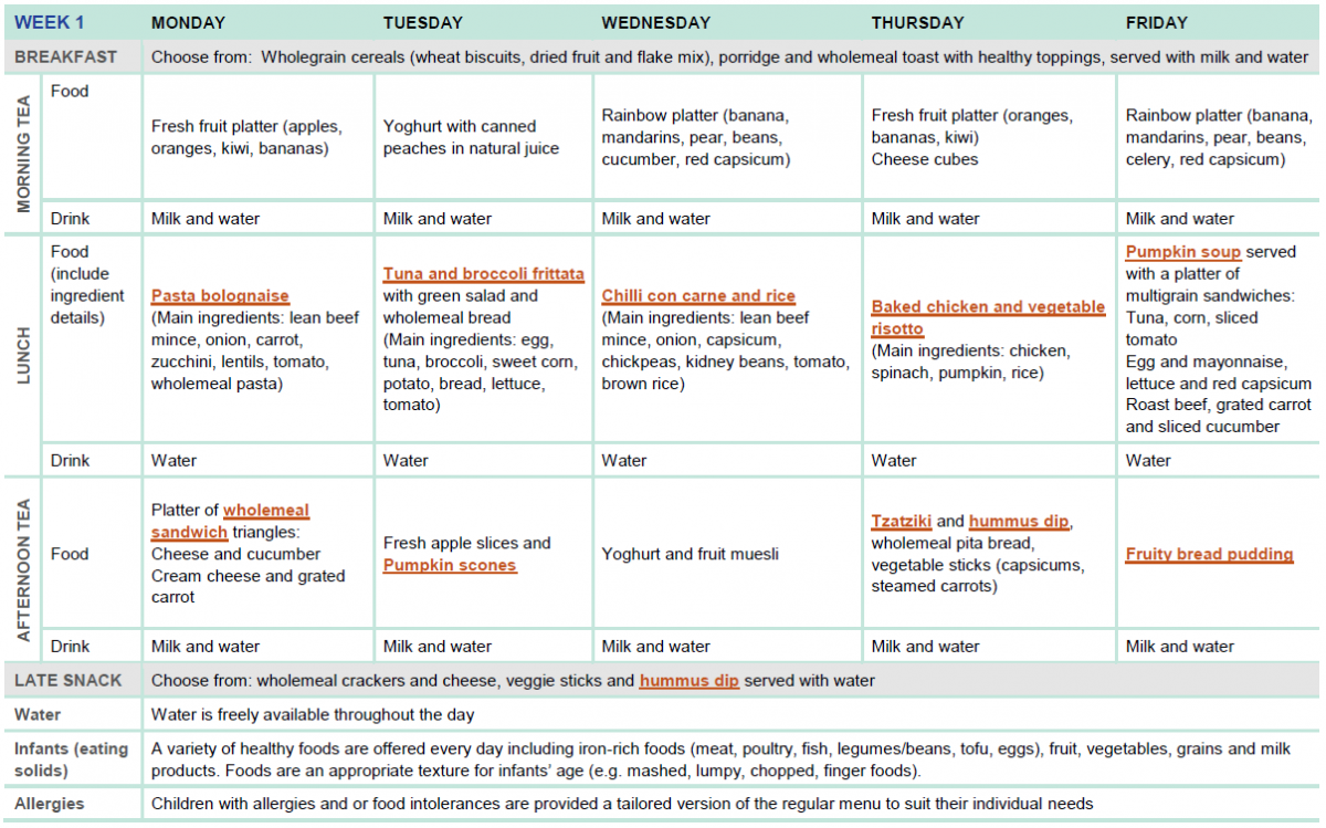 Sample two-week menu for long day care | Healthy Eating Advisory ...