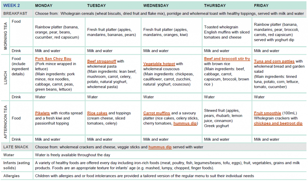 Sample two-week menu for long day care | Healthy Eating