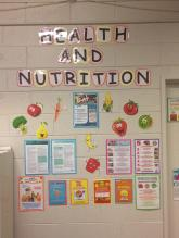 healthy eating posters on wall