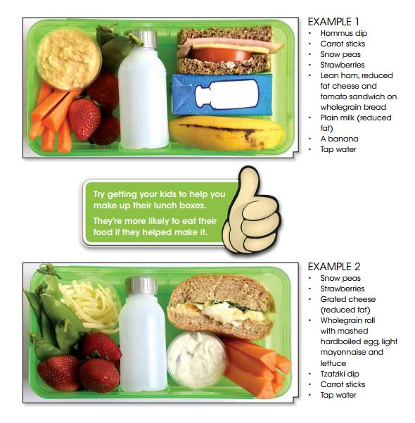 Tucker Talk Tips 4 Kids Healthy Lunchbox Ideas PDF
